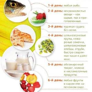 диета 6 лепестков фото меню на каждый день