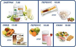 Рецепты блюд для белковой диеты для похудения на каждый день