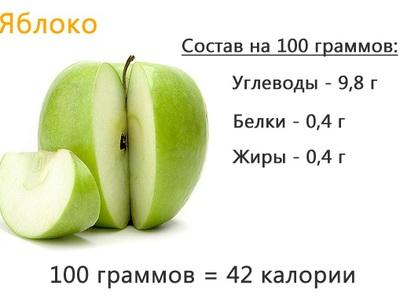 Сколько калорий в яблоке в 1 шт и на 100 грамм
