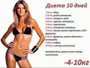 Моно диета для похудения