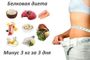 Белковая диета Елены Малышевой