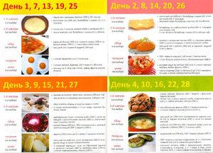 Моя диета. Рецепты блюд - mydieta.ru