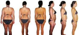 Успешно похудеть - минус 10 кг!