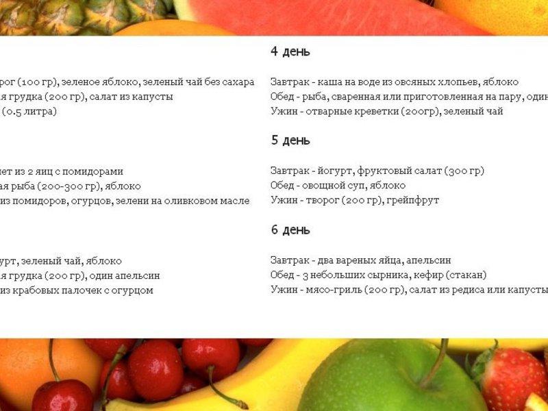 Праздничные меню на день рождения рецепты