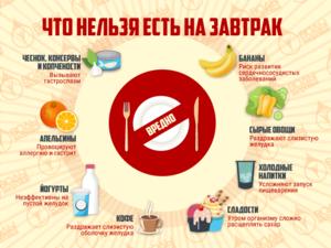 Какие продукты есть при похудении
