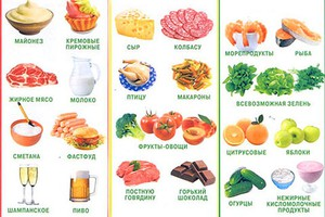 Еда для худеющих список
