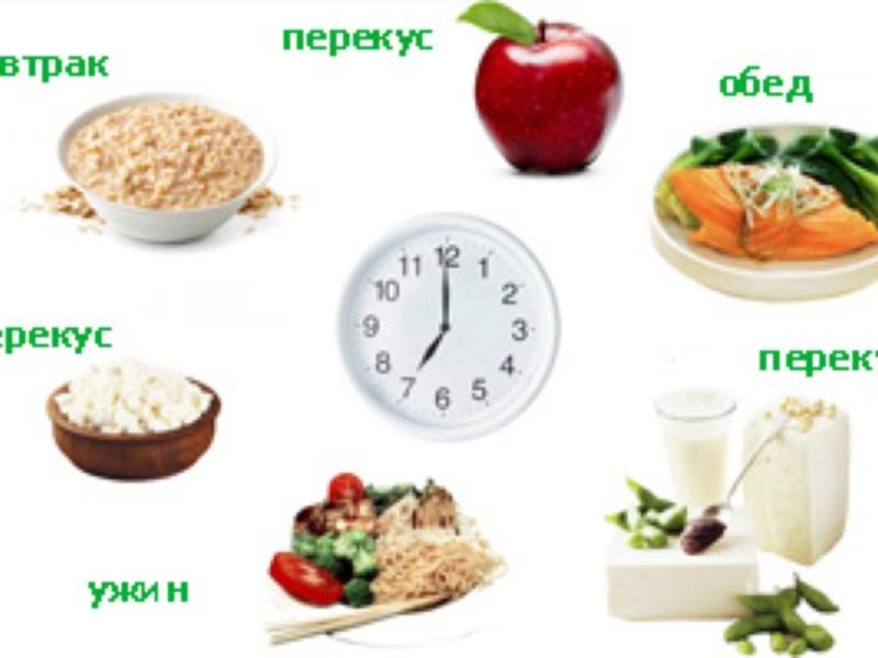 программа правильного питания для набора массы