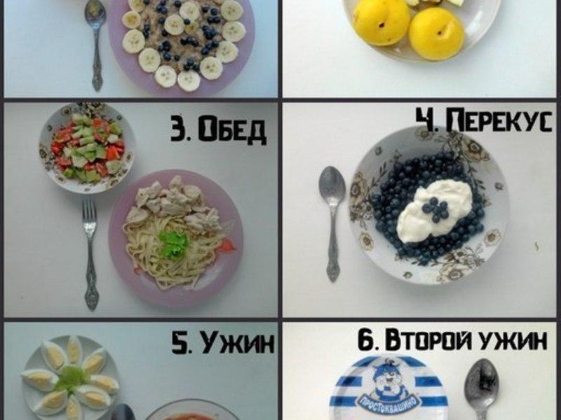 Составление правильного питания