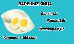 hur många kalorier innehåller ett kokt ägg