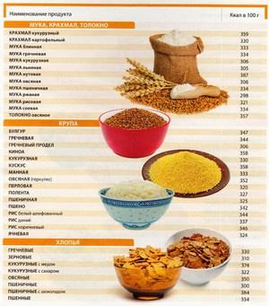 Как можно вкусно приготовить кукурузу