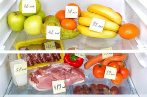 Посчитать калорийность блюда