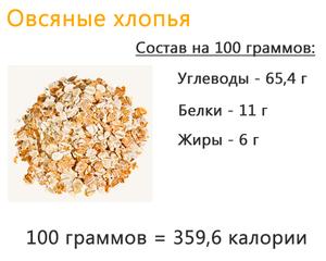 Сколько калорий содержится в
