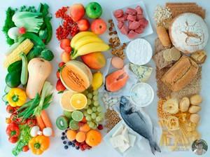 76fcf29577d3 Выбор продуктов при правильном питании  сочетания продуктов, советы ...